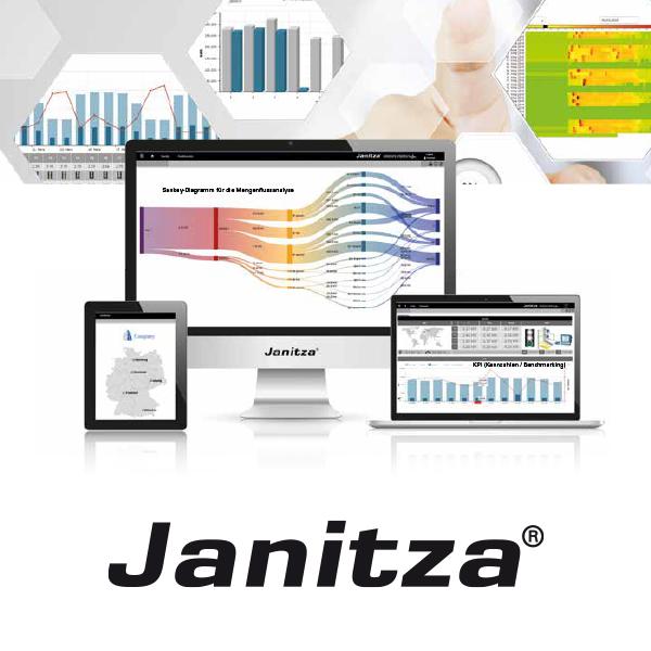 Software von Janitza